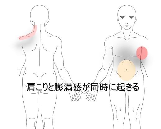 脇腹 痛み 左 の