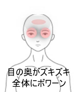 肩こり 奥 痛い 目 頭痛 が の